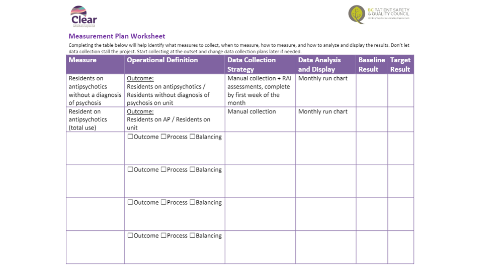 Measurement Plan Worksheet – Clear Wave 3