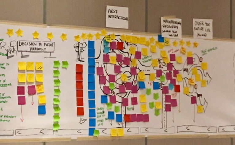 Recap: Our Journey Mapping Session for Substance Use in BC