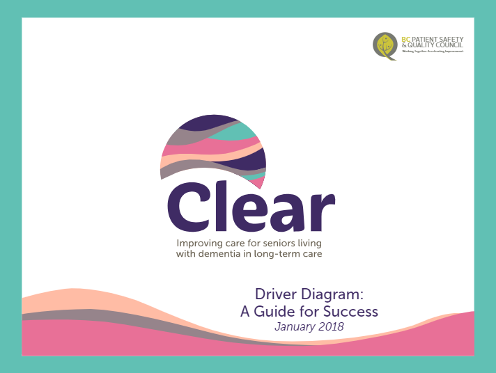 Driver Diagram – Clear Wave 3