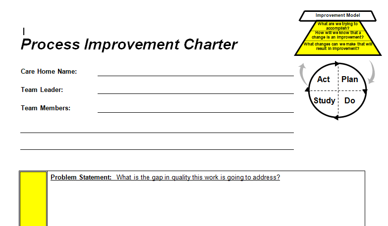 Process Improvement Charter – Clear Wave 3