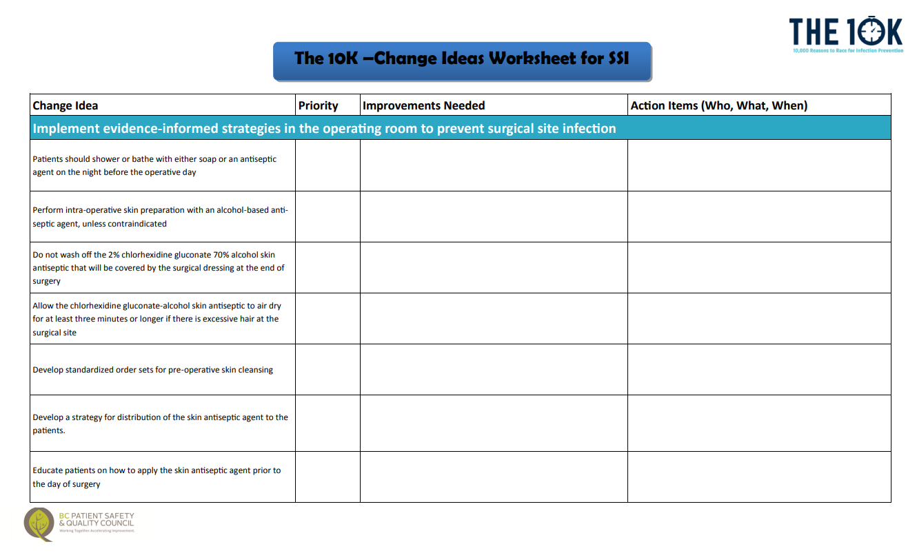 change ideas worksheet / BC Patient Safety & Quality Council