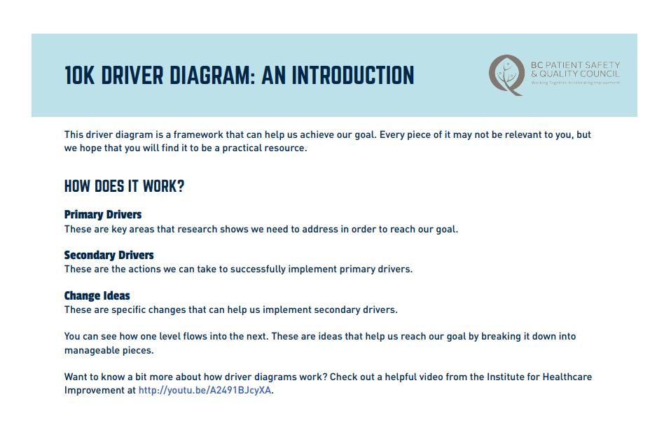 Driver diagram bc patient safety quality council driver diagram ccuart Images