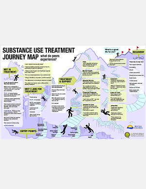 Substance use journey map