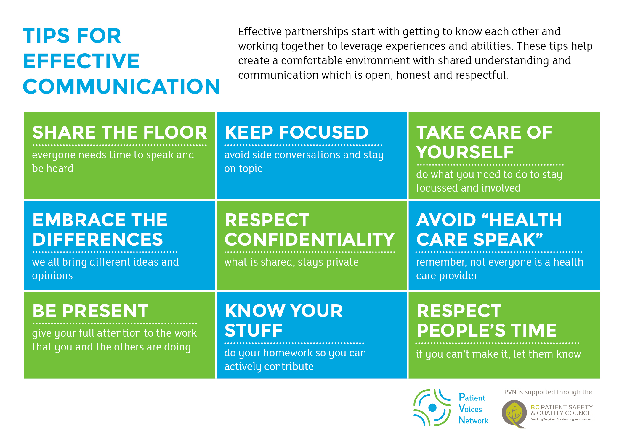 Tips for Effective Communication / BC Patient Safety
