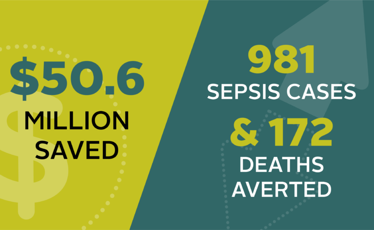 Improved Sepsis Care in BC: 981 Cases & 172 Deaths Averted